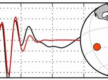 Terremoto Illapel: Inversión Fase W usando CGPS