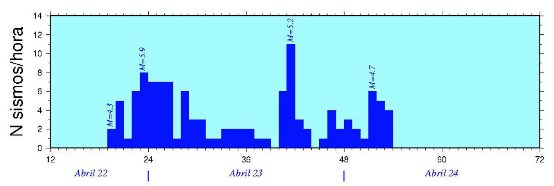 sismo 22 abril imagen version 3