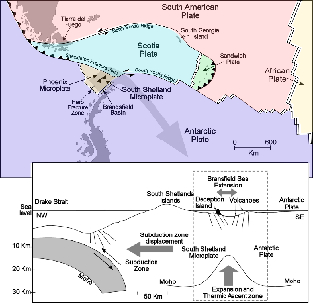 antartica Placas